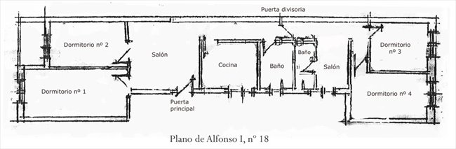 Piso Compartido - Gijon - Piso en Gijón: CENTRO, PLAYA y GRANDE (110 m2) | EasyPiso - Image 7