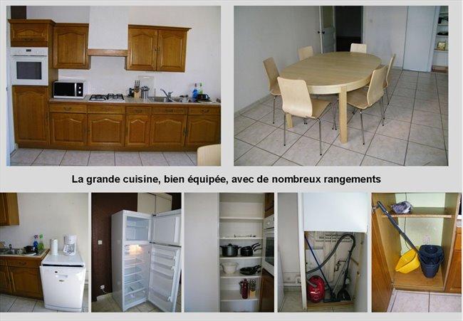 Colocation - Saint-Etienne - Coloc bail individuel, proximité Université,  EM Lyon, ENMSE | Appartager - Image 3