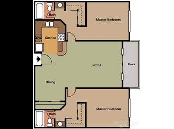 EasyRoommate US - Looking for a roomie to rent 1Br/1Ba in a 2Br/2Ba - La Jolla, San Diego - $960 pcm