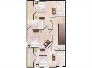 EasyRoommate US - Looking for a female roommate to take my lease for spring 2016 semester! - Norman, Norman - $624 /mo