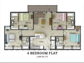 EasyRoommate US - Private Bedroom/Private Bath Amazing Amenities, Colorado Springs - $625 /mo