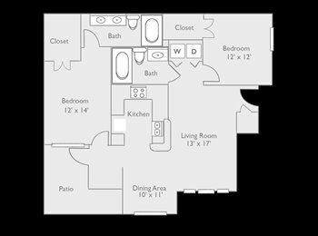 EasyRoommate US - Available room in the University City area., College Downs - $540 /mo
