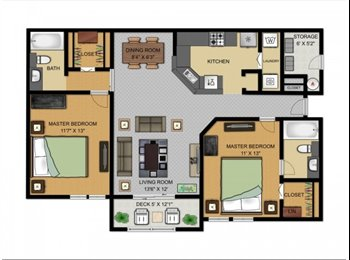 EasyRoommate US - looking for roomate, Golden Glades/The Woods - $340 /mo