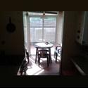 CompartoDepto AR Habitación a compartir con otra persona - Palermo, Capital Federal - AR$ 1750 por Mes(es) - Foto 1
