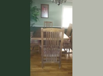 EasyRoommate US - Lovely Waldo Home - Plaza Area, Kansas City - $525