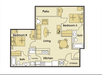 EasyRoommate US - lease takeover for room with private bath - Durham, Durham - $595