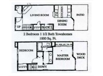 EasyRoommate US - Offering our spare room!  - Citrus Heights, Sacramento Area - $400