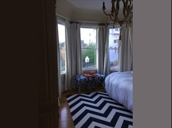 Roommate 1 bedroom in Dolores Heights $2100/mo