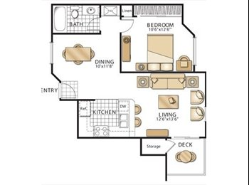 EasyRoommate US - Roommate wanted (or a couple) - right across UCI! - Irvine, Orange County - $897