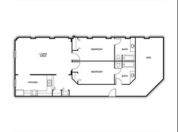 EasyRoommate US - $514 utilities included individual lease - Richmond West End, Richmond - $514