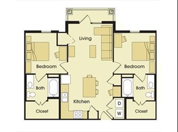 EasyRoommate US - Avalon Place Apartment Available - NW / Medical Center, San Antonio - $650 pcm